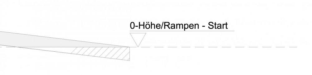 SWA-Rampe3.thumb.jpg.46be81e3caabd07e629e76e77e1d8d91.jpg