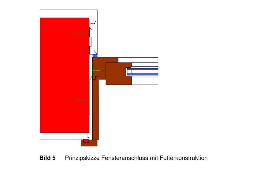 Fensterfutter.JPG.08f9f221b206d32e8a6849fe282e4cc7.JPG